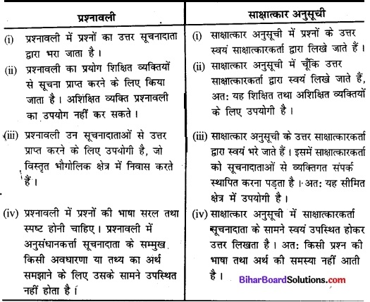 Bihar Board Class 11 Sociology Solutions Chapter 5 समाजशास्त्र अनुसंधान पद्धतियाँ