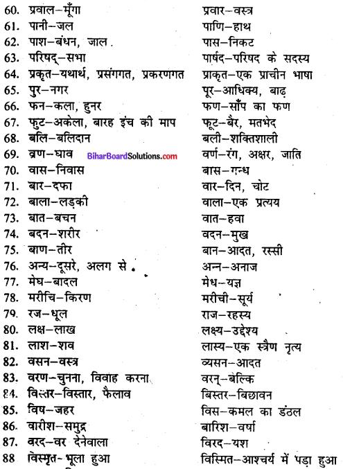 Bihar Board Class 9 Hindi व्याकरण पर्यायवाची, विलोम तथा श्रुतिसमभिन्नार्थक शब्द - 5