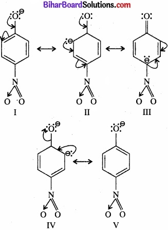 BIhar Board Class 12 Chemistry Chapter 11 ऐल्कोहॉल, फ़िनॉल एवं ईथर img-13