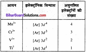 BIhar Board Class 12 Chemistry Chapter 8 d एवं f-ब्लॉक के तत्त्व img 9