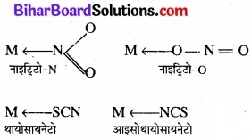 BIhar Board Class 12 Chemistry Chapter 9 उपसहसंयोजन यौगिक img 12