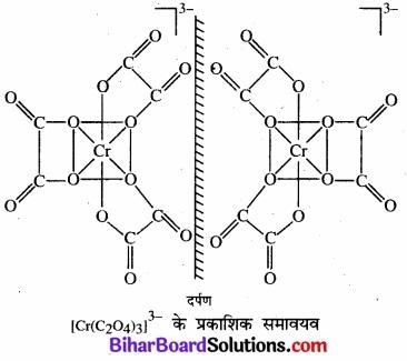 BIhar Board Class 12 Chemistry Chapter 9 उपसहसंयोजन यौगिक img 15