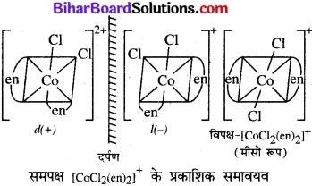 BIhar Board Class 12 Chemistry Chapter 9 उपसहसंयोजन यौगिक img 18