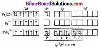 BIhar Board Class 12 Chemistry Chapter 9 उपसहसंयोजन यौगिक img 25
