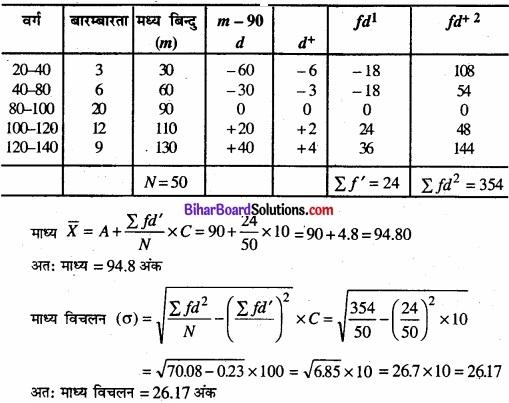 Bihar Board Class 11 Economics Chapter 6 परिक्षेपण के माप Part - 2 img 10
