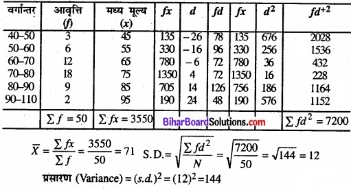 Bihar Board Class 11 Economics Chapter 6 परिक्षेपण के माप Part - 2 img 26