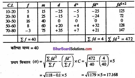 Bihar Board Class 11 Economics Chapter 6 परिक्षेपण के माप Part - 2 img 31