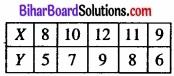 Bihar Board Class 11 Economics Chapter 7 सहसंबंध Part - 2 img 13