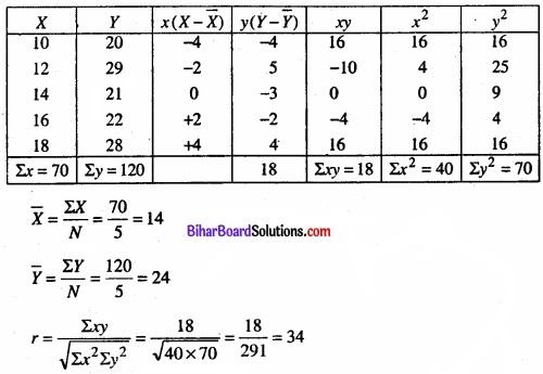 Bihar Board Class 11 Economics Chapter 7 सहसंबंध Part - 2 img 20