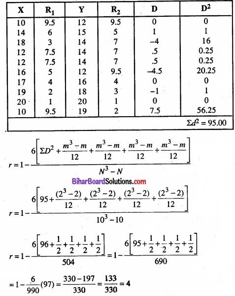 Bihar Board Class 11 Economics Chapter 7 सहसंबंध Part - 2 img 45