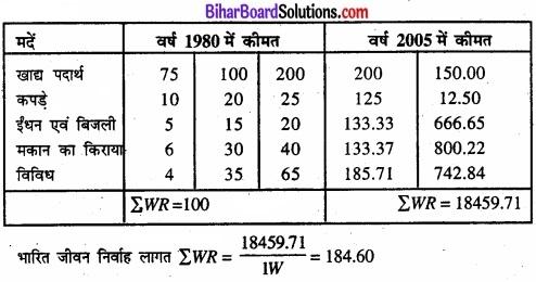 Bihar Board Class 11 Economics Chapter 8 सूचकांक Part - 2 img 2