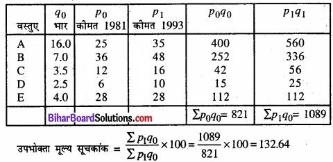 Bihar Board Class 11 Economics Chapter 8 सूचकांक Part - 2 img 27