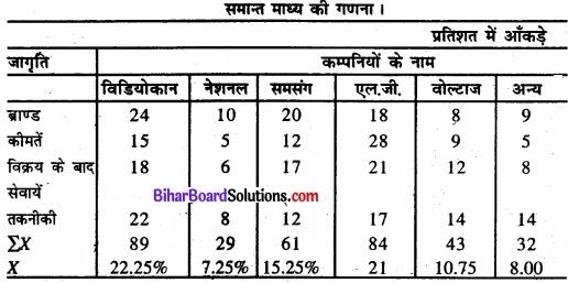 Bihar Board Class 11 Economics Chapter 9 सांख्यिकीय विधियों के उपयोग Part - 2 img 4