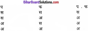 Bihar Board Class 11 Philosiphy chapter 9 प्रतीकात्मक तर्कशास्त्र