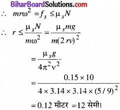 Bihar Board Class 11 Physics Chapter 5 गति के नियम