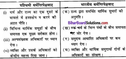 Bihar Board Class 11 Political Science Chapter 8 धर्मनिरपेक्षता Part - 1 Image 1
