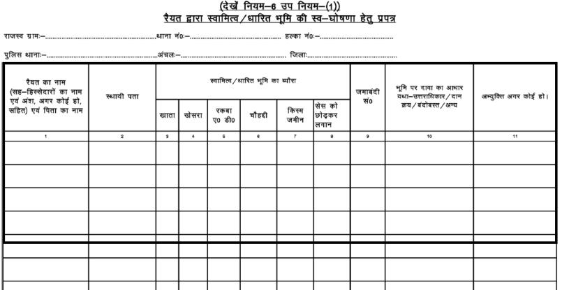 Bihar Jamin Survey for New Khatiyan and Naksa