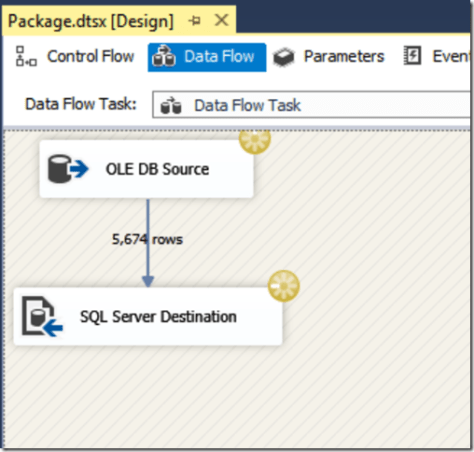 SSIS Package Run