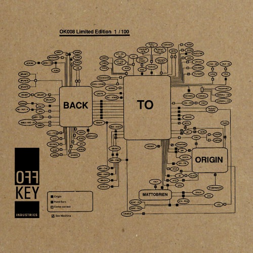 Matt O'Brien - Back To The Origin  - OK008 - OFF-KEY INDUSTRIES