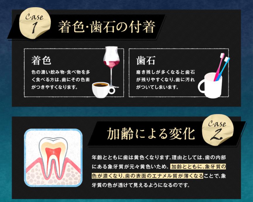 キラッとホワイト歯の黄ばみの原因