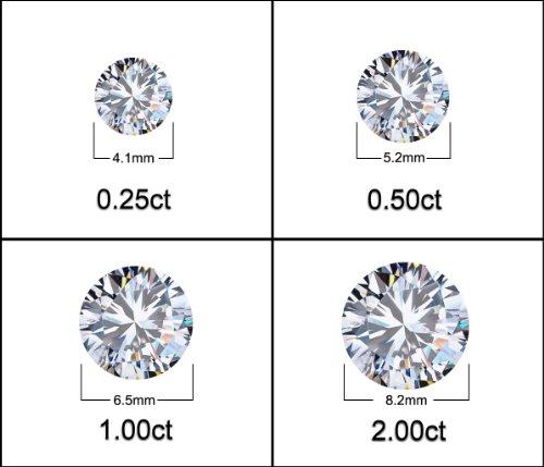 Bague diamant 0 25 carat