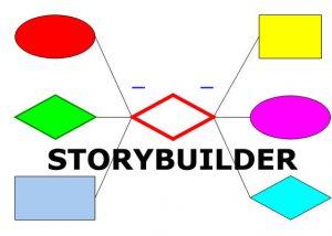 Storybuilder grafische weergave