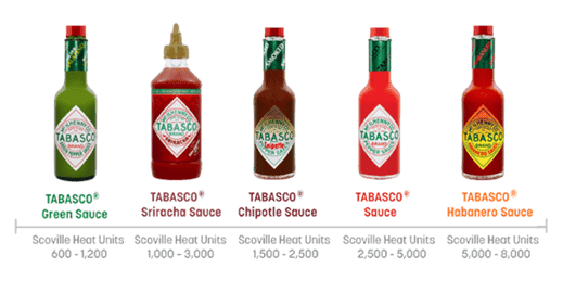 hottest chef competitie - tabasco