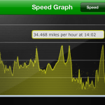 Speed Graph from Cycle Tracker PRO