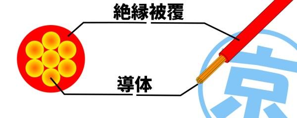 配線断面図