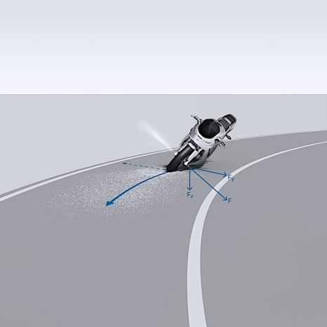 how-the-bosch-motorcycle-skid-mitigation-system-works_2