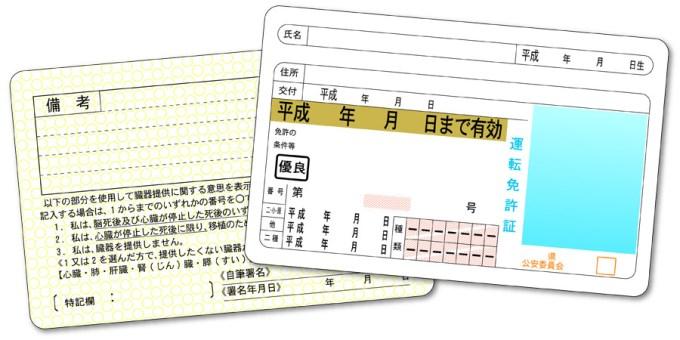運転免許証の裏表