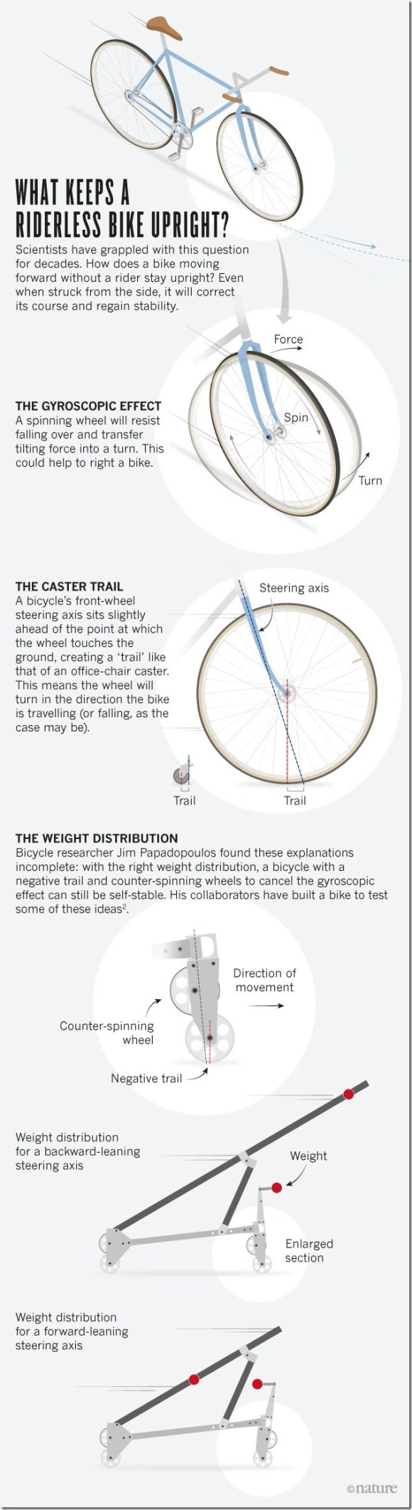 Bicycle-news-feature-graphic-online1