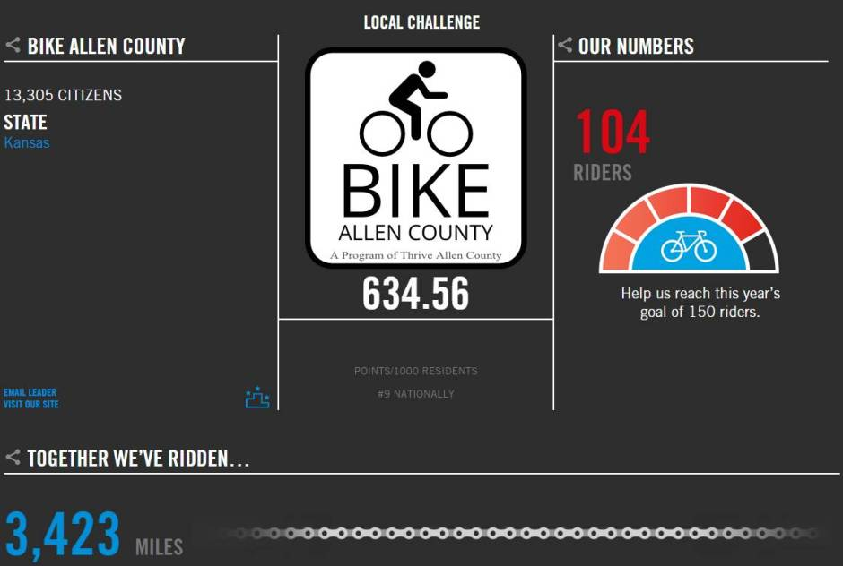 Bike Allen County, National Bike Challenge May 2015