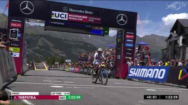 Resultados no XCO – Vallnord, Andorra na Copa do Mundo de XC 2019 - Feminino (1)
