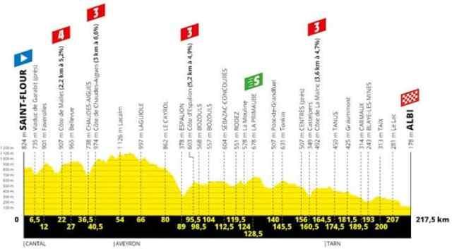 Tour de France 2019 10ª etapa - Wout Van Aert vence por milímetros no sprint (6).jpg