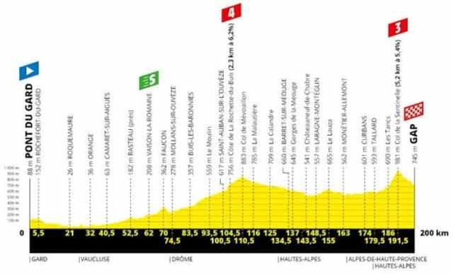 Tour de France 2019 16ª etapa – O campeão europeu Matteo Trentin ganha escapado (4).jpg