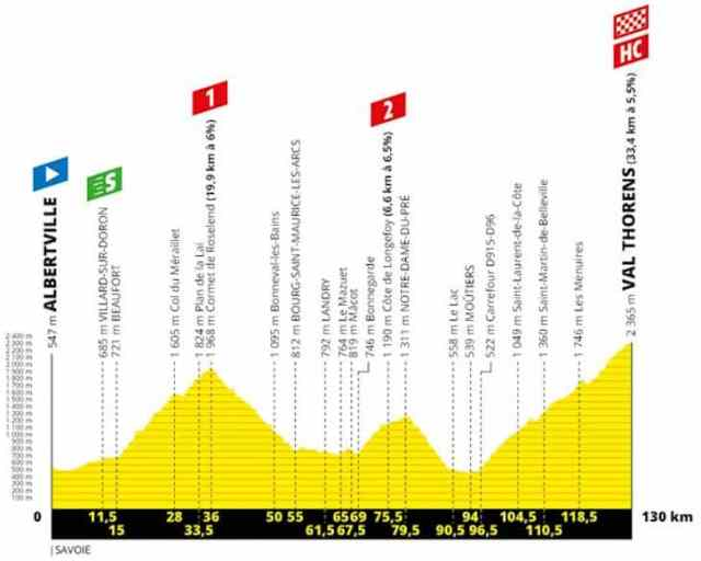 Tour de France 2019 20ª etapa – Vincenzo Nibali vence e Bernal próximo do título (1)