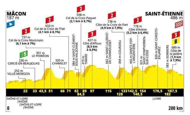 Tour de France 2019 8ª etapa – Thomas de Gendt vence escapado (3).jpg