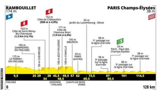 tour-de-france-2019-20ª-etapa-caleb-ewan-vence-e-egan-bernal-vence-na-classificacao-geral (1)
