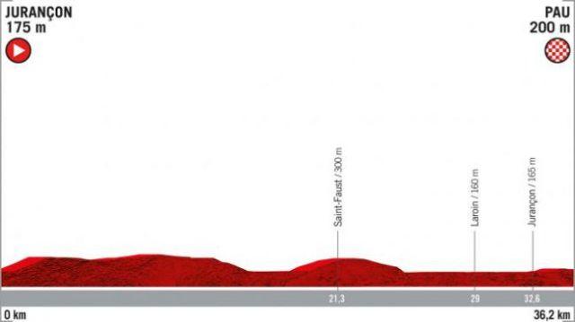 volta-da-espanha-2019-10-etapa-primoz-roglic-vence-e-garante-a-camisa-vermelha (2)
