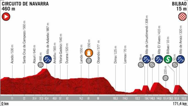 volta-da-espanha-2019-12-etapa-primoz-roglic-segue-na-lideranca (1)