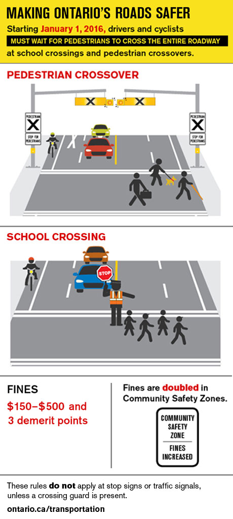 infographics-pedestrians-safety-english