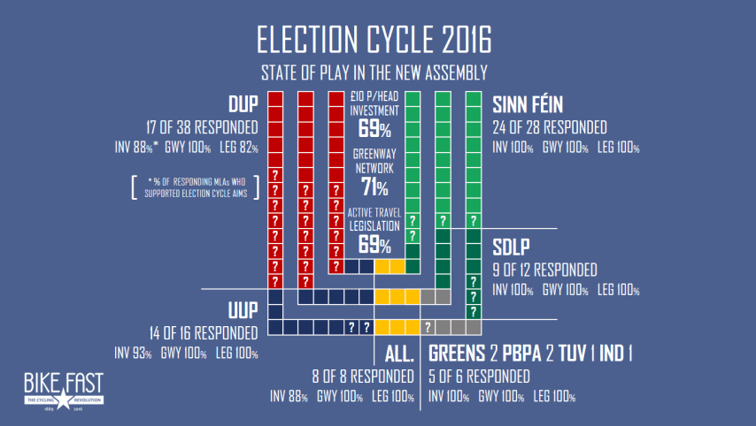 Election_Cycle_roundup