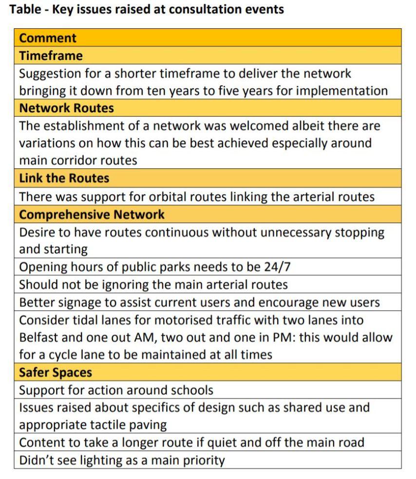 Draft BBNP consultation main issues