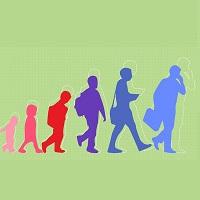 バイク保険の基礎用語 運転者年齢限定割引