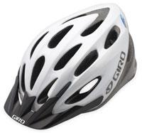The Giro Indicator.