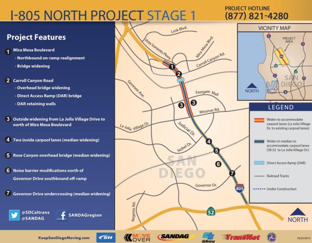 805 Project details