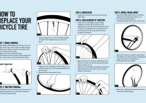 How to Replace a Bicycle Tire