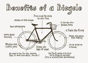 "Sketch of a bicycle with text labels of benefits like ""puts a big fat smile on your face"" and ""zero emissions""."