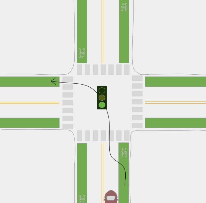 turn left on a bicycle option 2: turn like a car